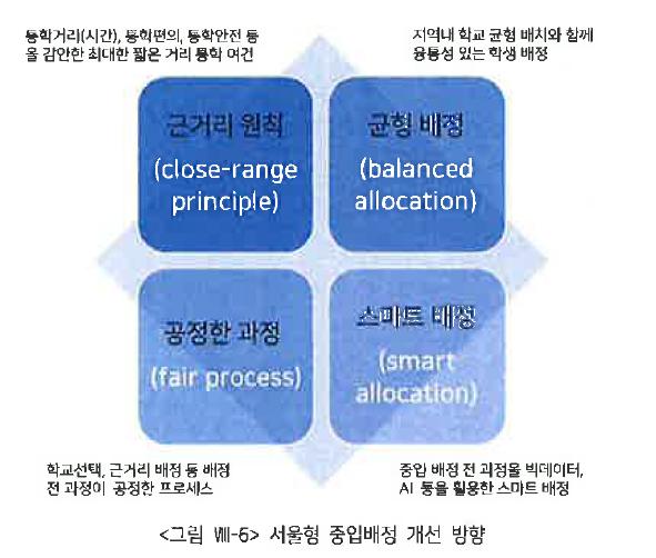 """""""중학교 입학, '근거리' 우선으로""""…서울교육청 연구용역 공개"""
