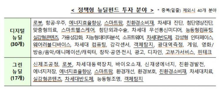 '지역균형 뉴딜 원년' 세부지원 방안 논의…정부, 3차 분과회의 개최