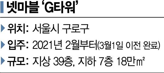 [단독]넷마블, 구로 신사옥 명칭 'G타워' 확정…내달 입주