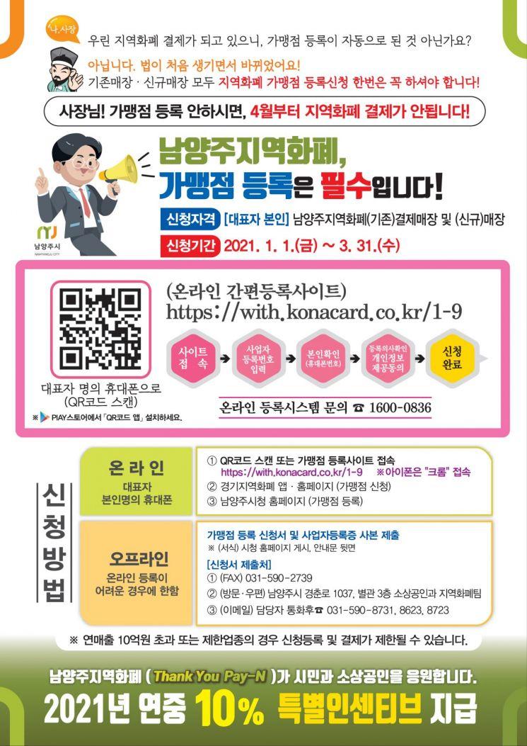 남양주시, '지역 화폐 가맹점 등록 의무화' 계도 3월까지 연장
