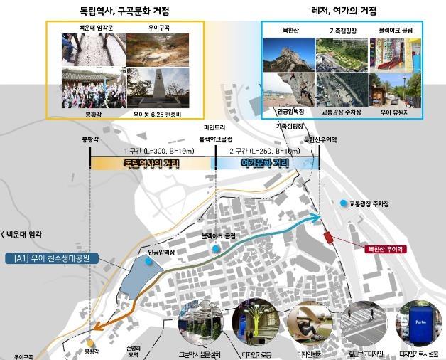 서울시, 우이동 북한산 진입로 '여가·역사 특화거리'로 재생