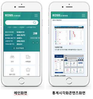 새 KOSIS 모바일 애플리케이션 화면.(자료=통계청)