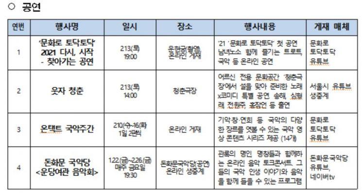 서울시, 민속놀이 인증샷 이벤트…트로트·국악공연도 열려