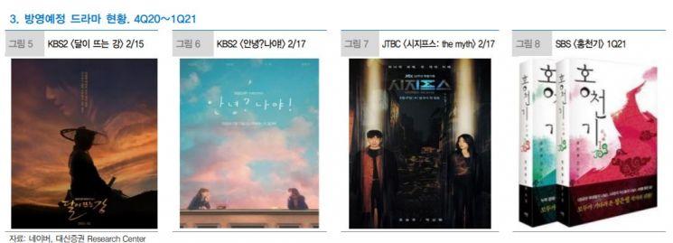 '시청률은 주가 바로미터'…새 드라마 방영 앞둔 컨텐츠주 '주춤'