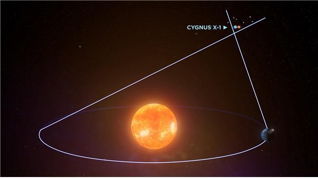 블랙홀 백조자리 X-1. 사진 제공=한국천문연구원