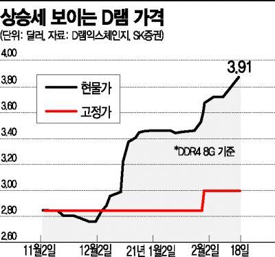 삼성 오스틴 공장 日손실 100억원…자연재해에 발목잡힌 반도체 업계