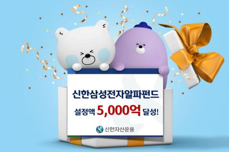 삼성전자만 투자.. 신한 '삼전알파펀드' 5000억 돌파