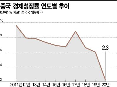 [글로벌 포커스]시진핑 장기집권의 꿈…내달 양회가 첫단추
