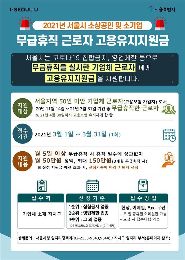 서울시, 무급휴직자 1만명에 고용유지지원금 최대 150만원 지원