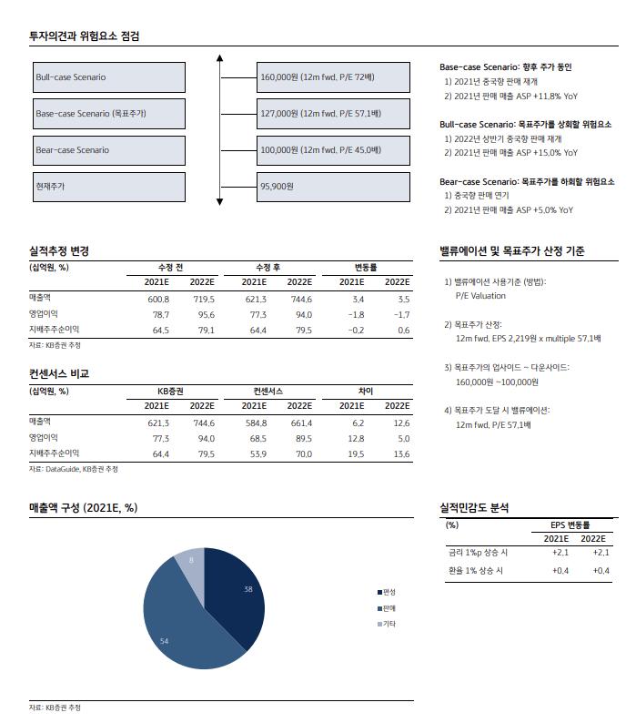 [클릭 e종목]스튜디오드래곤, 중국 콘텐츠 개방 기대감 '목표주가↑'