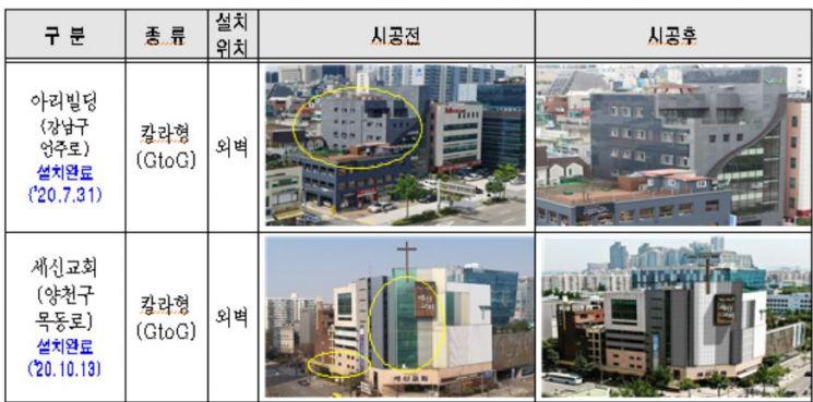 서울시, 미래형 태양광 BIPV 보급 앞장…설치비 최대 80% 지원