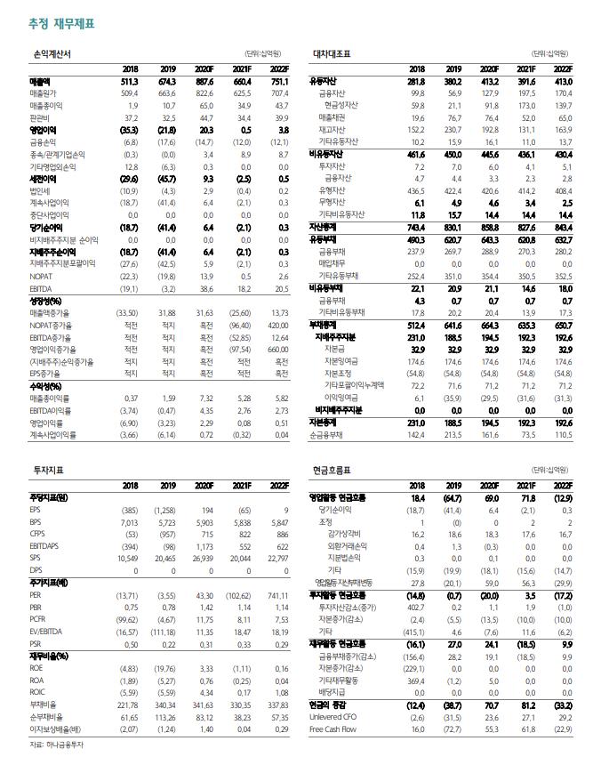 [클릭 e종목]HSD엔진, 수주잔량 1조 증가 기대 '우상향 추세'