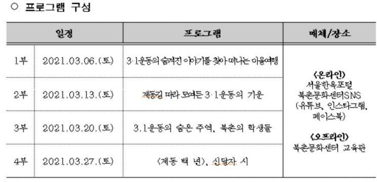 서울시 북촌문화센터, 3월 토요 정기행사 '북촌문화요일' 운영
