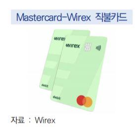 가상화폐 가치 상승에…글로벌 카드사, 가상화폐 도입 추진