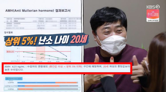 '살림하는 남자들2' 방송에서 양준혁, 박현선 부부가 산전 검사를 받고 기뻐하고 있다. 사진 = '살림하는 남자들2' 방송화면 캡처