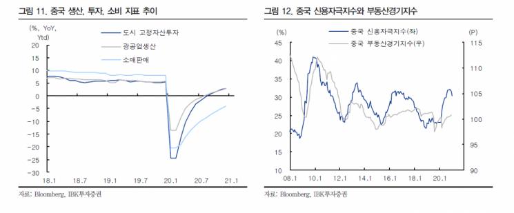 출렁인 韓증시…남은 리스크는 中인민은행의 유동성 회수