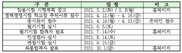 서울시교육청 9급 공무원 414명 채용…서류마감 4월23일