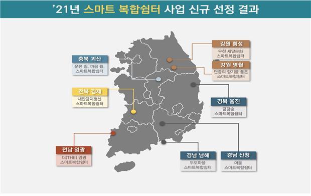 괴산·김제 등 전국 8곳에 '스마트 복합쉼터' 조성