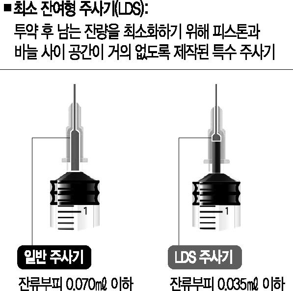 [이슈 Q&A] 화이자 백신 7명 접종 가능하지만… 의무화 계획 없어
