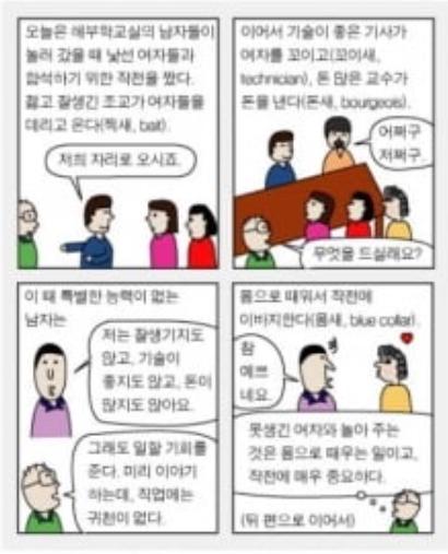 정민석 아주대 의과대학 해부학과 교수의 웹툰이 여성 비하 논란을 빚고 있다. 사진=아주대병원 홈페이지 '정민석 교수의 만화세상-해랑 선생의 일기' 웹툰 캡처.