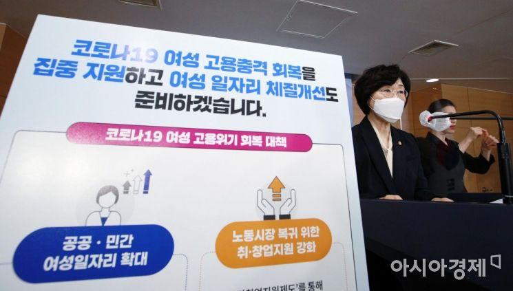 [포토] 여가부, 코로나19 여성 고용위기 대책 발표