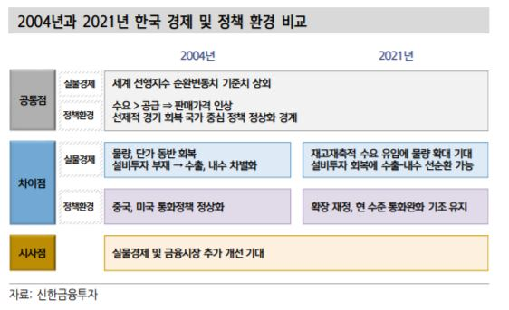 '사스' 여파 2004년과 닮은꼴 한국…2021년 다른점은?
