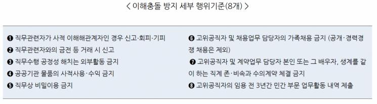 (자료: 국민권익위원회 블로그)