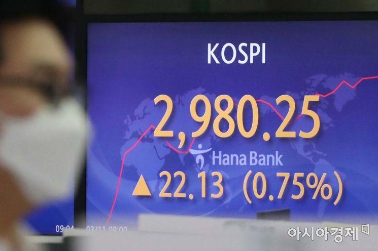 코스피 지수가 장 초반 상승 흐름을 보이고 있는 11일 서울 을지로 하나은행 딜링룸에서 딜러들이 일하고 있다. /문호남 기자 munonam@
