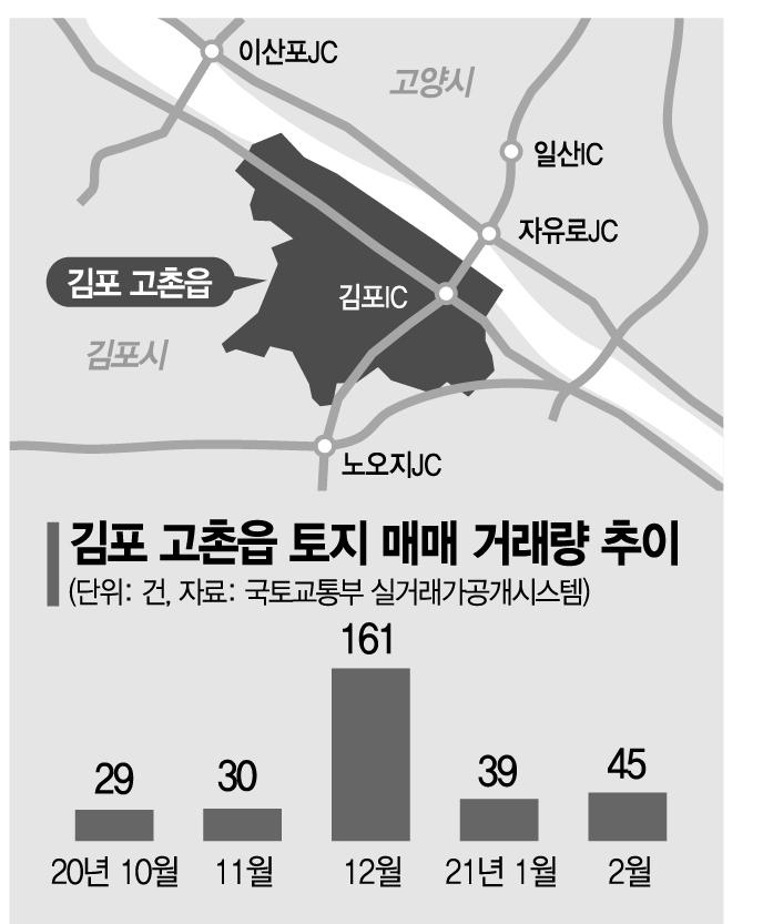 공공혐오 더 커진다…2차 신규택지 후보지에서도 이상징후