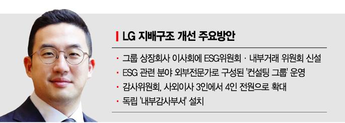 LG그룹, ESG·내부거래위원회 신설…구광모號, 지배구조 개선 속도낸다
