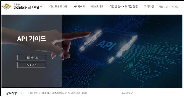 '공인인증서' 부활?…마이데이터, 소비자 불편·혁신 역행 논란(종합)
