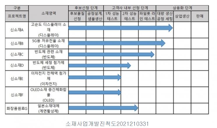 [자금조달]국전약품, 상장 4개월 만에 대규모 증자 승부수