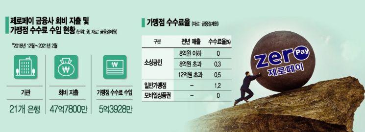 (자료: 윤창현 국민의힘 의원)