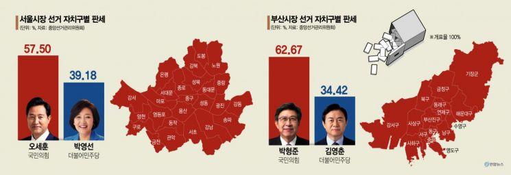 [분석]서울 아파트값 45% 급등+LH 사태=부동산 분노 분출
