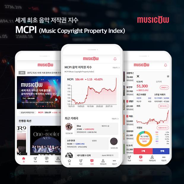 """뮤직카우, 음악 저작권 지수 MCPI 개발…""""합리적 투자 되길"""""""