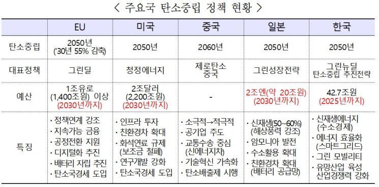 자료=한국무역협회