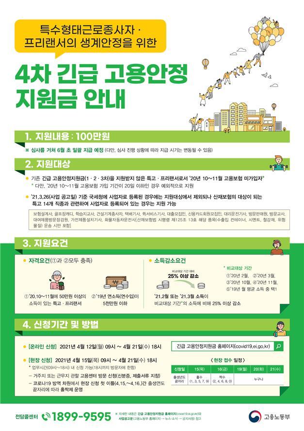 '최대 100만원' 4차 긴급 고용안정지원금 21일까지 신청
