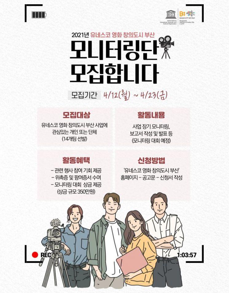'유네스코 창의도시' 부산 모니터링단 모집 … 영화분야 부의장도시 선정 기념
