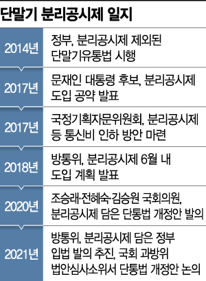 LG 스마트폰 철수에 갈 곳 잃은 '단통법'…분리공시제도 표류