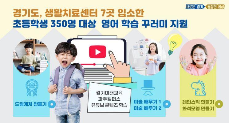 경기도, 생활치료센터 입소 초등생에 '영어학습 교재' 지원