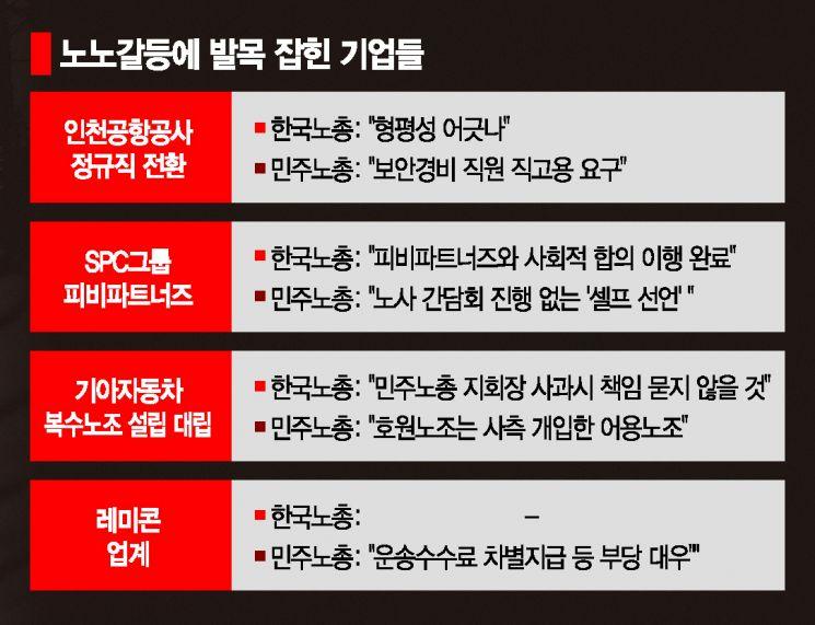 [복수노조의 그늘]공공부문·플랫폼 등 곳곳서勢 경쟁…노무 부담↑
