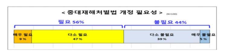 자료=한국경제연구원 제공