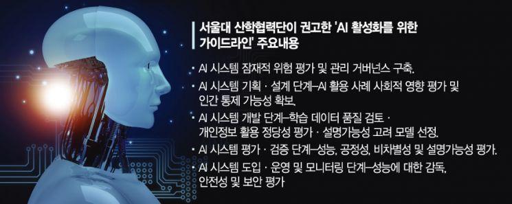 AI 인프라 구축 나서는 당국…은행권 AI 활용 통로 더 넓어진다
