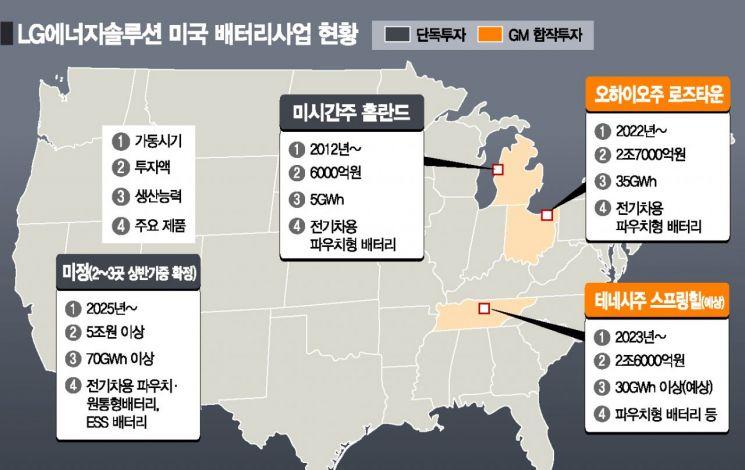 """LG·GM """"美 테네시공장, 후년 가동…2024년 100만대분 공급"""""""
