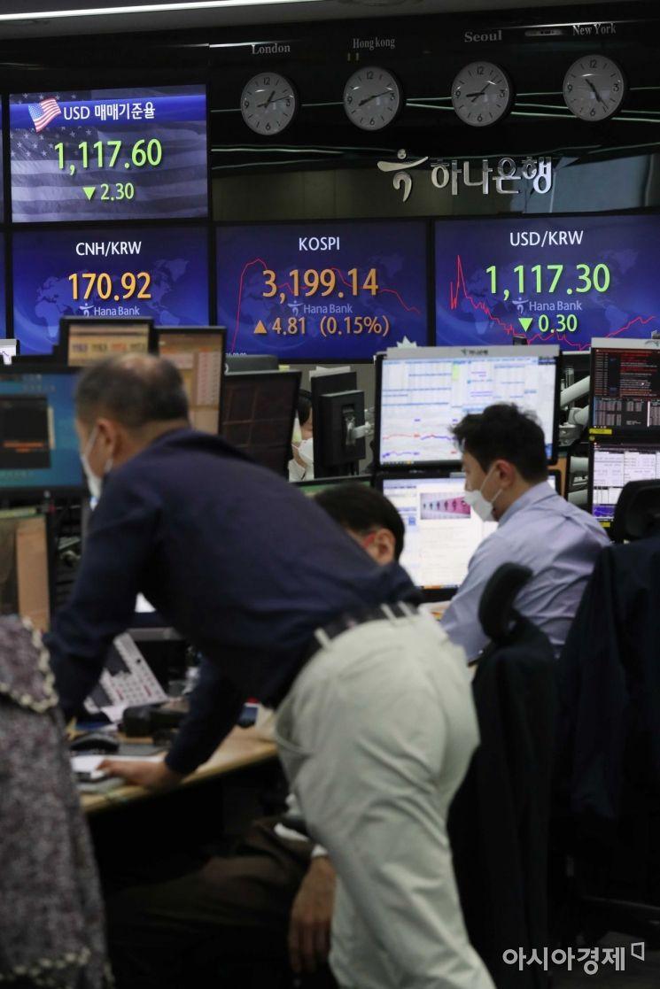 코스피 지수가 장중 3,200선을 돌파한 16일 서울 을지로 하나은행 딜링룸에서 딜러들이 업무를 보고 있다. 코스피는 전장보다 0.25포인트(-0.01%) 내린 3,194.08에 시작해 상승 흐름을 보이고 있다. /문호남 기자 munonam@