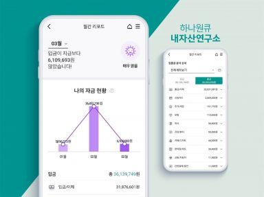 하나은행, AI 기반 '하나 자금관리 리포트' 출시