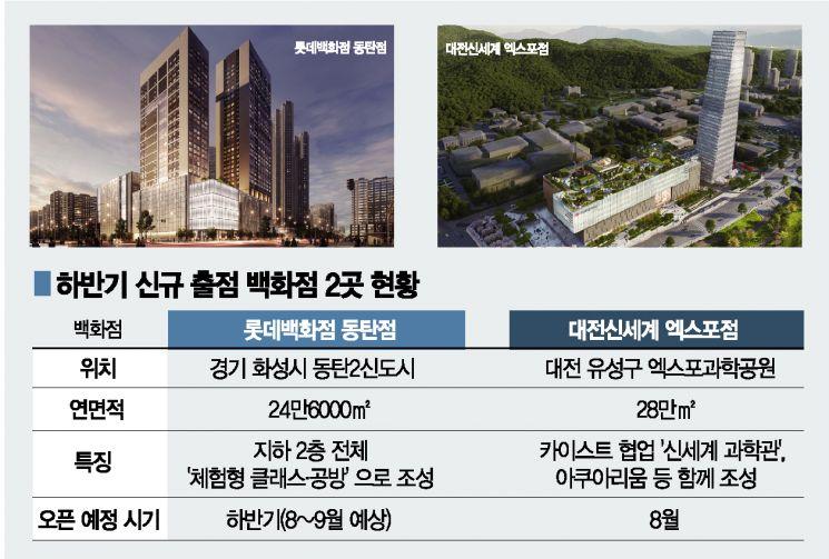 하반기 신규출격, 롯데·신세계百…'체험공간' 중무장