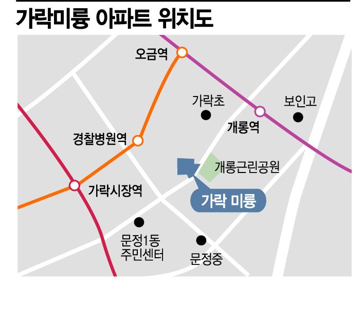송파구 중층 재건축 탄력…가락미륭도 조합설립