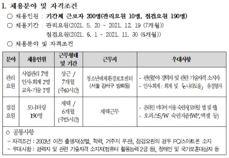대리구매·성매매 등 청소년 유해정보 모니터링단 모집