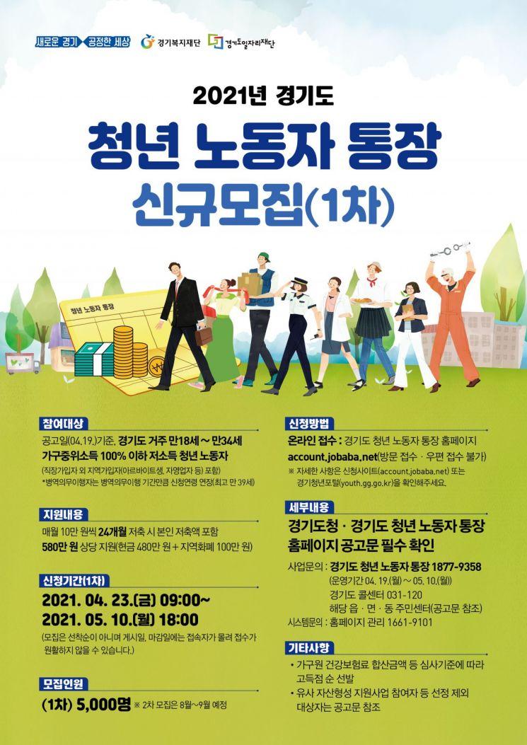 경기도, 2년간 월 14만2천원 지원하는 '청년노동자통장' 5천명 선발